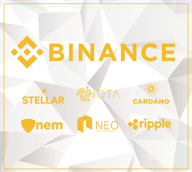 giełda binance