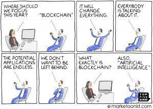 Jak działa blockchain - blockchain w biznesie