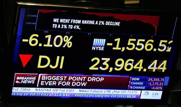Krach na amerykańskich giełdach