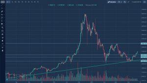 Bańka Bitcoin z przełomu 2017 i 2018