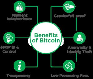 Zalety bitcoina - korzyści z używania bitcoina