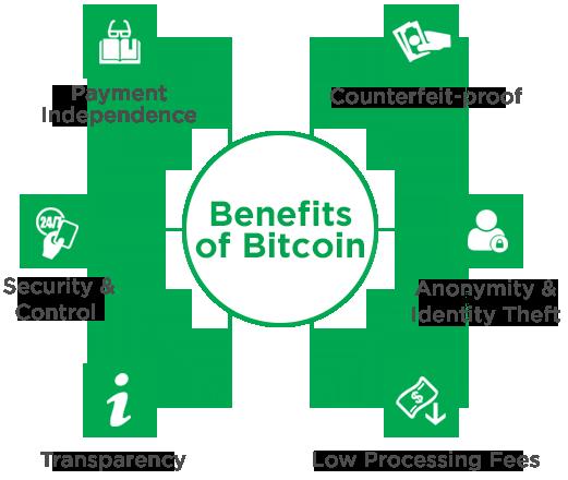 Zalety bitcoina