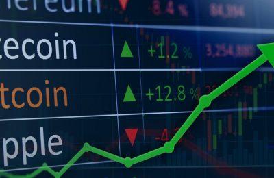 Nagły wzrost ceny bitcoin. Co się dzieje?